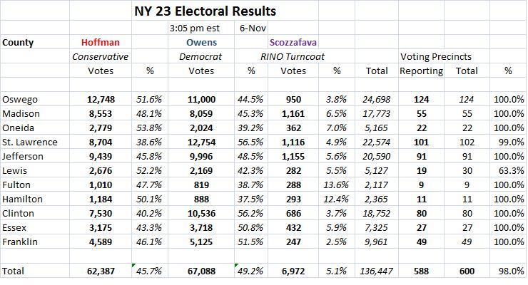election23ny