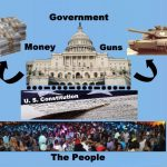 Money and Guns – The Tools of Absolute Power!
