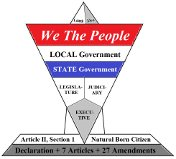 We the People red white blue