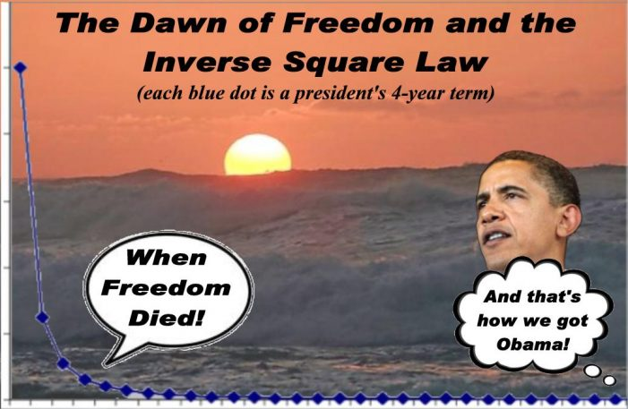 The Light of Freedom, The Inverse Square Law and the Glimmer Man!""