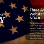 Two U.S. Congressmen Oppose 2014 NDAA Bill