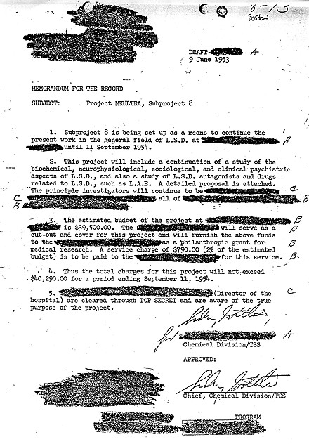 Mind Control Experiments on the Mentally Ill – Vermont State Hospital and the CIA