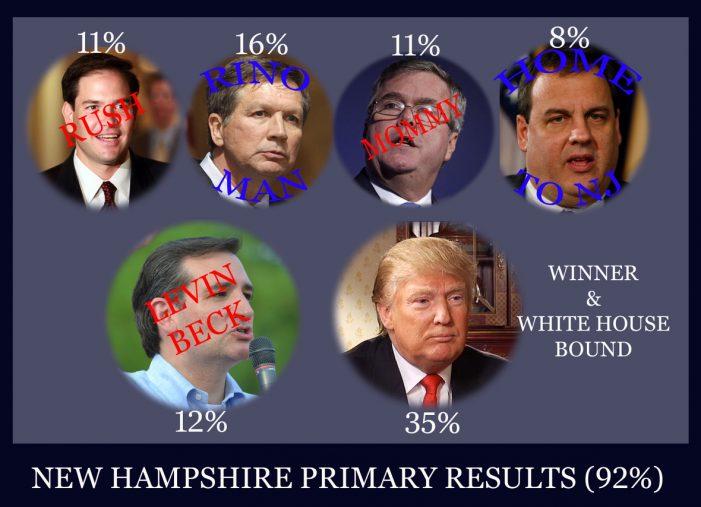 RINOs on Track to Eliminate Cruz and Trump?