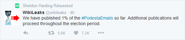 Wikileaks:  1% of Podesta Emails Released