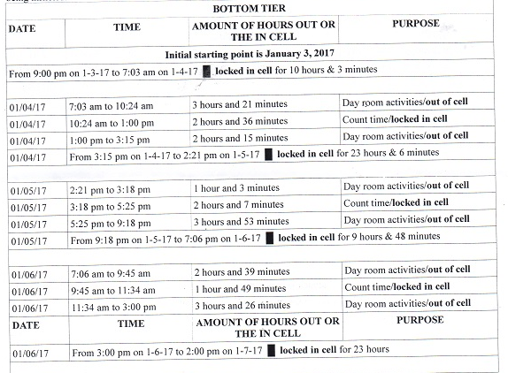 "Tennessee Inmate Provides Minute-by-Minute Account of ""Tier Management"" System"