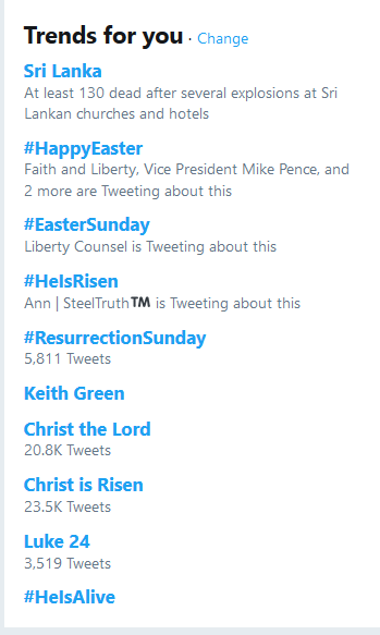 Keith Green's Easter Message Trending on Twitter