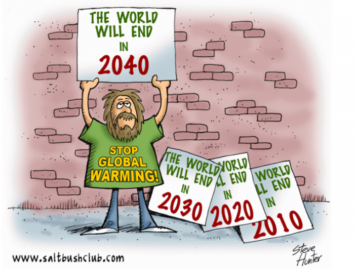 The Australian Climate Alarm Election