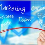 How to Develop a Marketing Strategy for Entrepreneurs