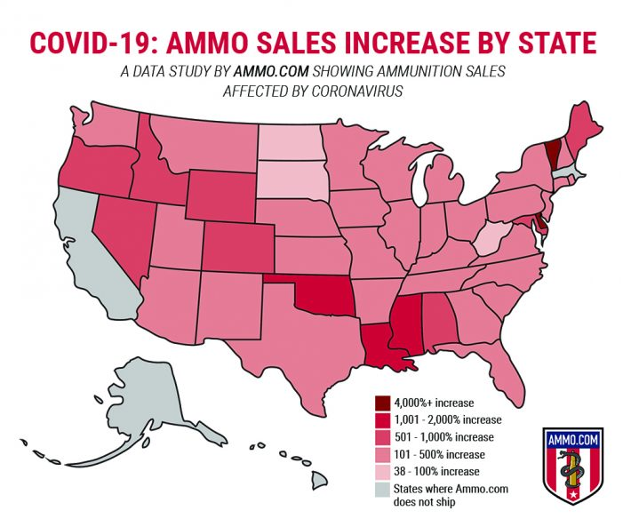 COVID-19 Data Study:  Ammunition Sales Continue to Soar in Response to Coronavirus Panic