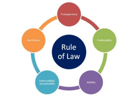 Amo-Probos-Rule-of-Law-05-11-2020-450x309.jpg