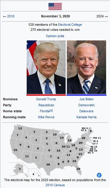 Radical Leftist Democrat Coup Attempt #5: Election Fraud